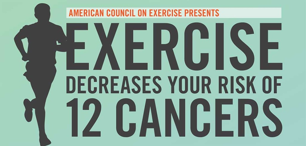 2016-17-08-how-exercise-lowers-risks-of-cancer-header